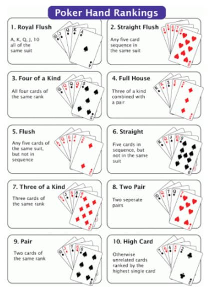 Cara Bermain Poker Online Untuk Pemula Yang Baru Belajar